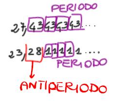 numeri razionali